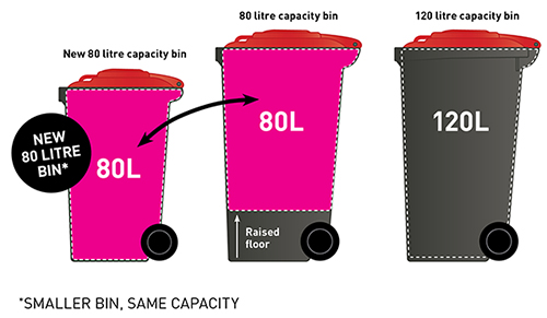 80 litre garbage bin illustration